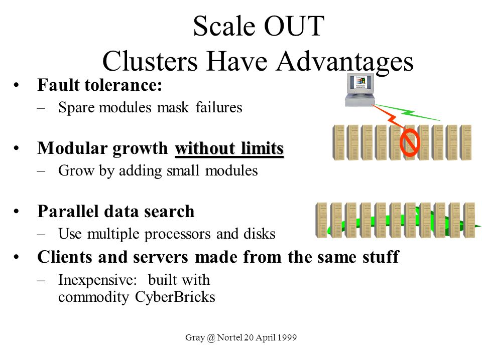 Scale OUT Clusters Have Advantages
