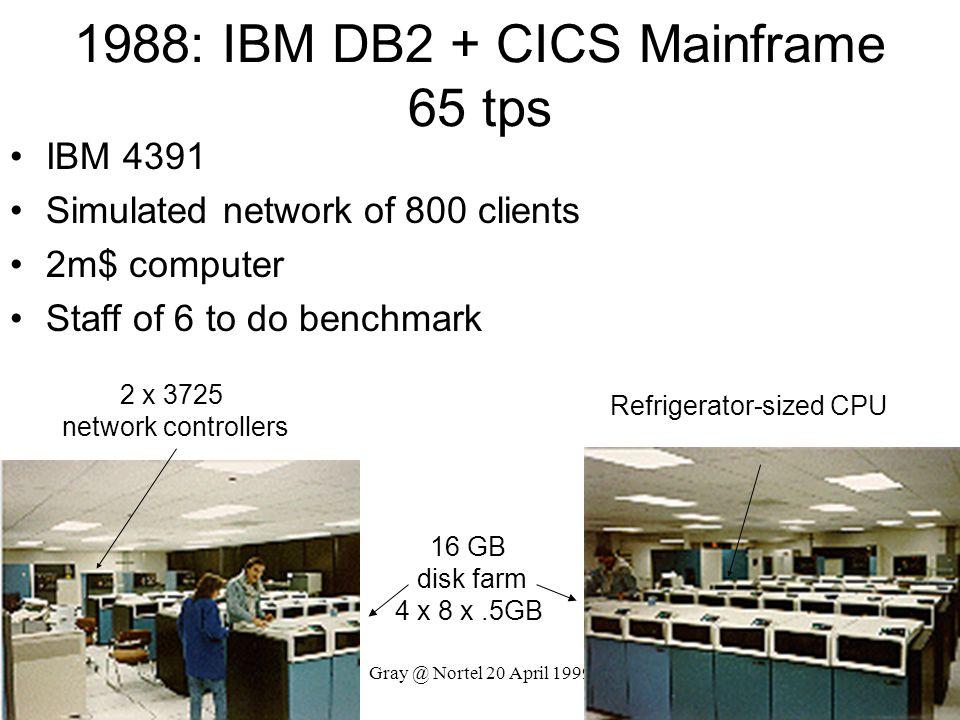 1988: IBM DB2 + CICS Mainframe 65 tps