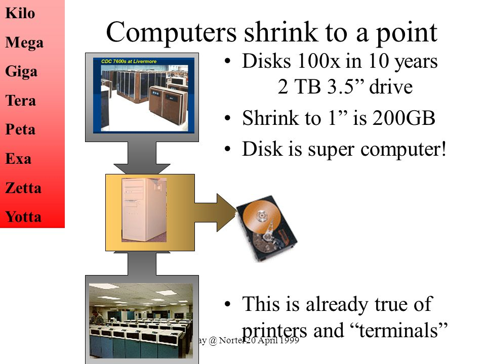 Computers shrink to a point