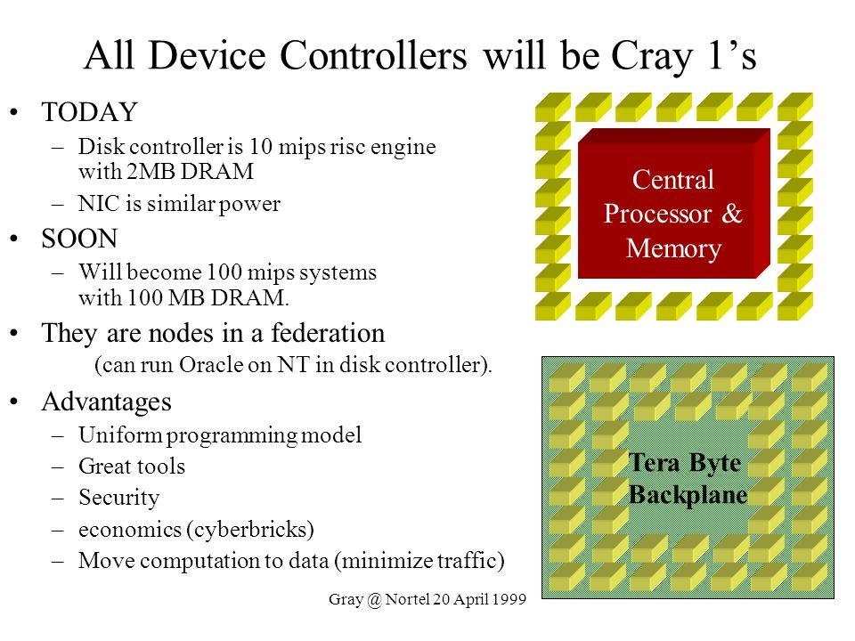 All Device Controllers will be Cray 1's