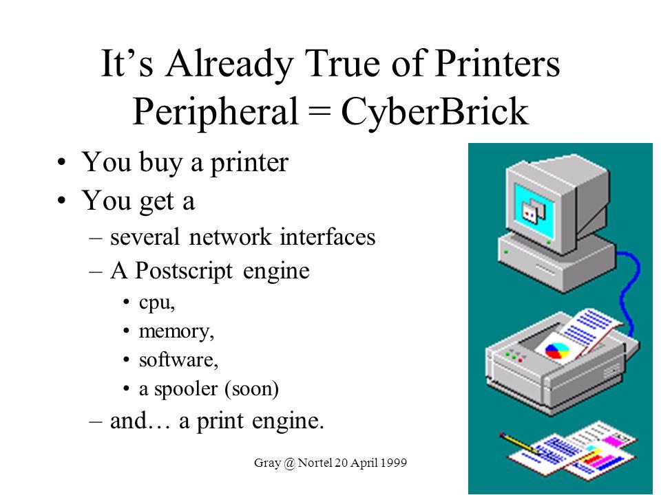 It's Already True of Printers Peripheral = CyberBrick