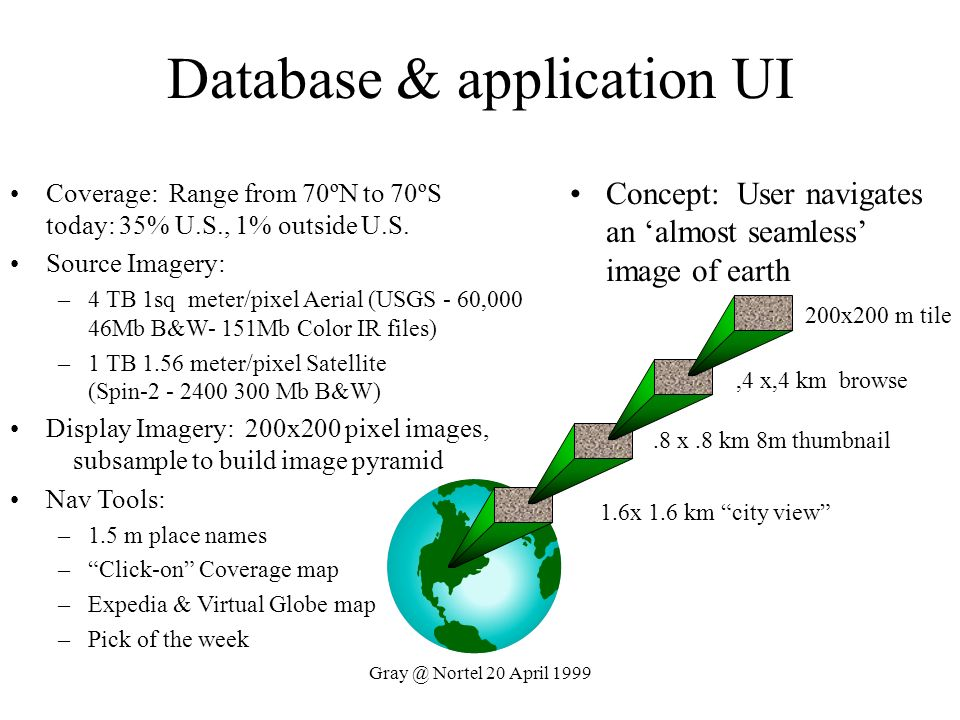 Database & application UI