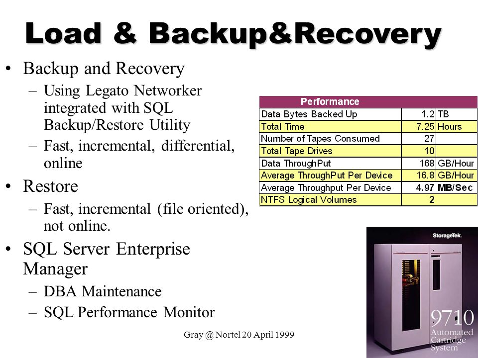 Load & Backup&Recovery