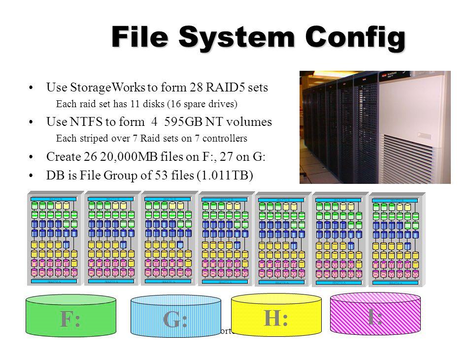 File System Config I: F: G: H: