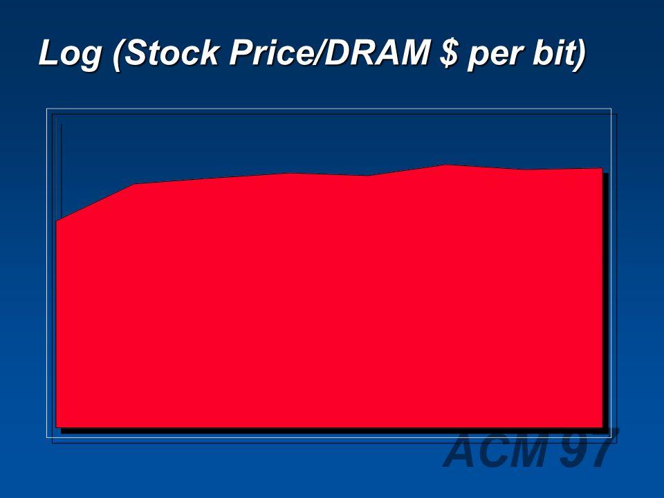 Log (Stock Price/DRAM $ per bit)