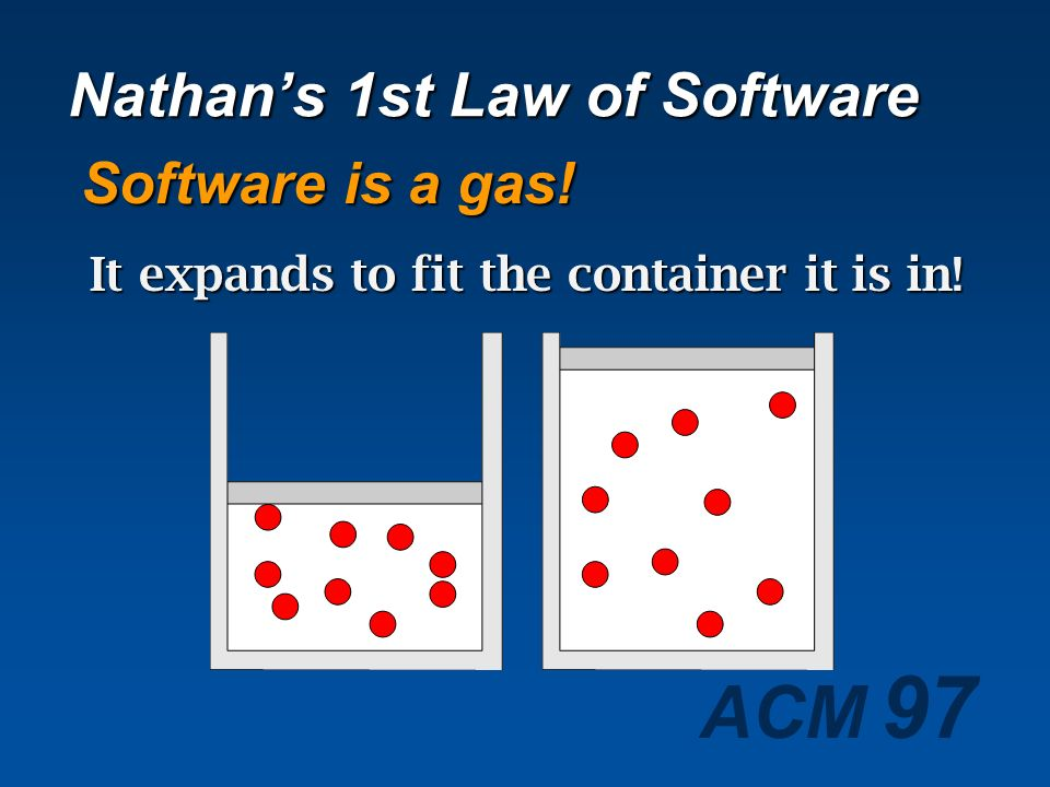 Nathan's 1st Law of Software