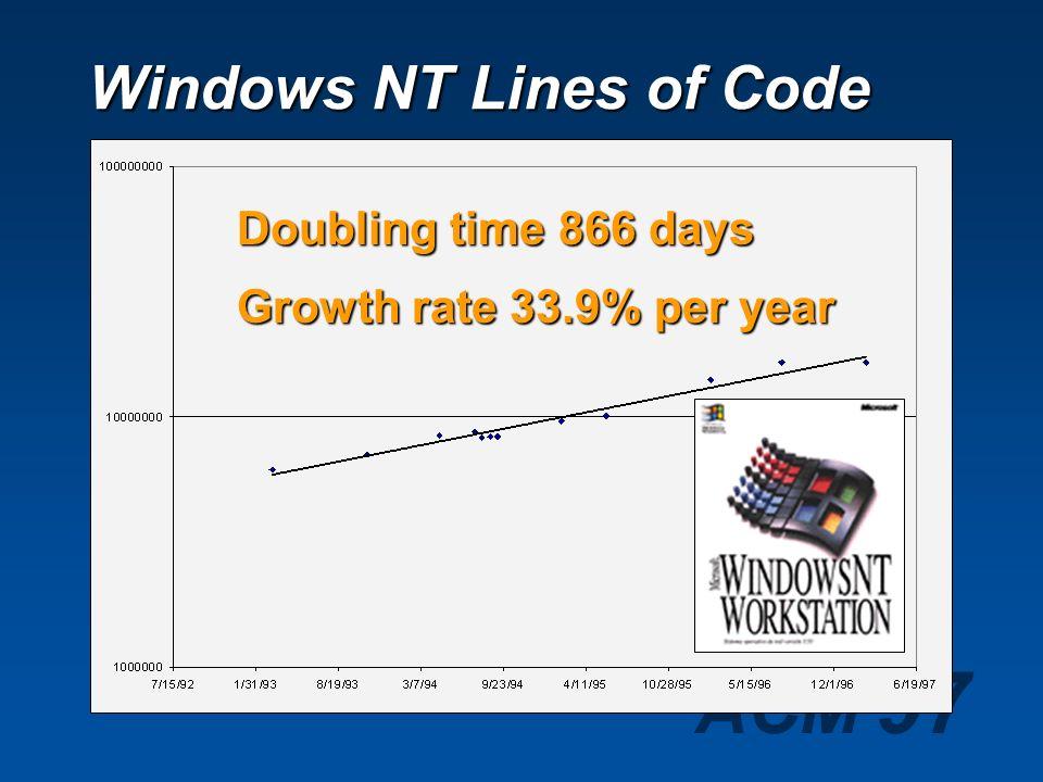 Windows NT Lines of Code