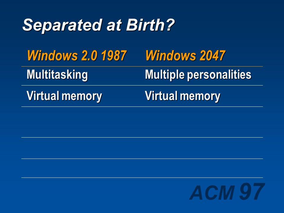 Separated at Birth Windows 2.0 1987 Windows 2047 Multitasking