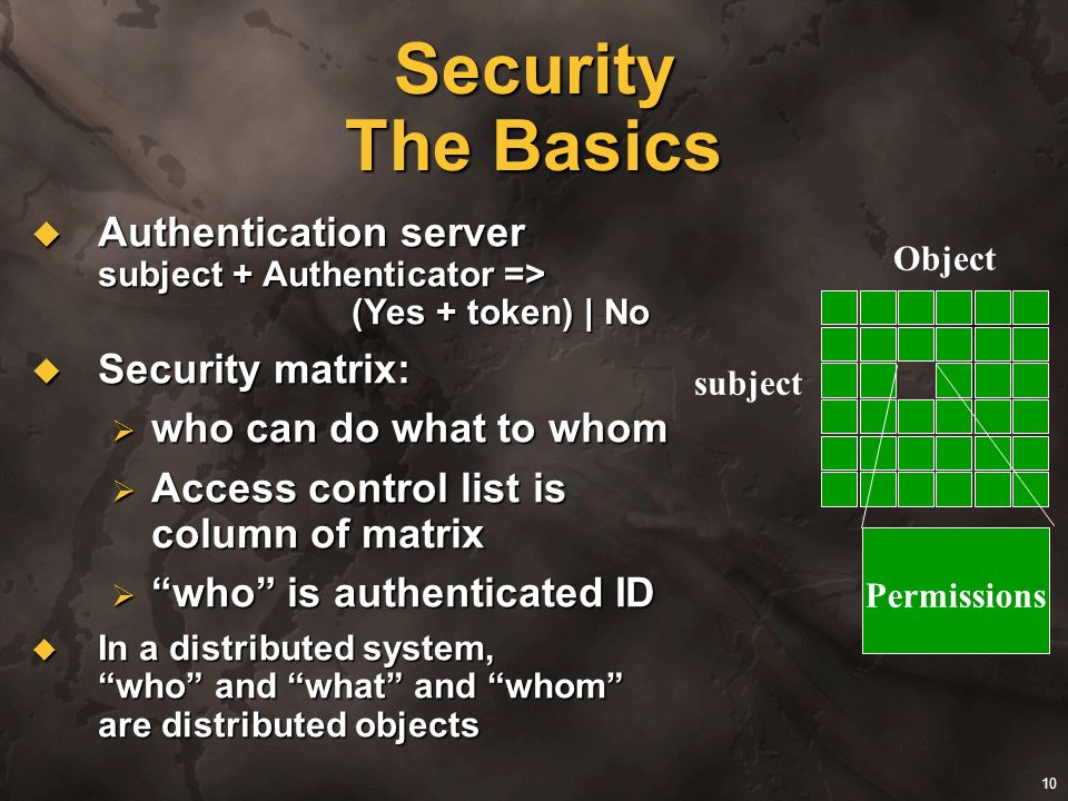 Security The Basics Authentication server subject + Authenticator => (Yes + token) | No. Security matrix: