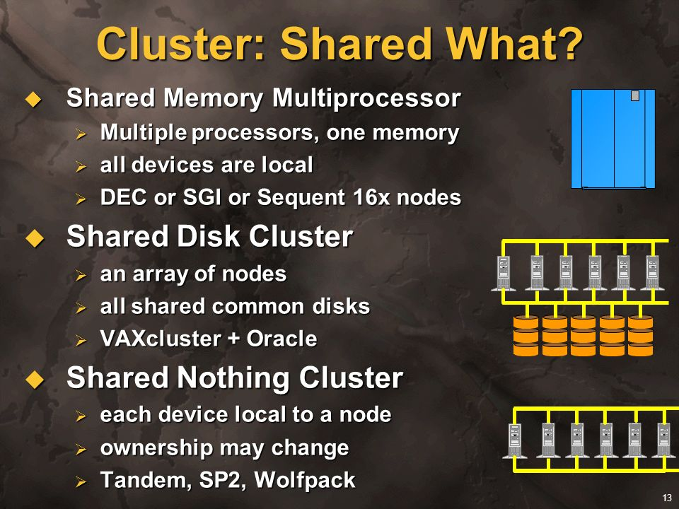 Cluster: Shared What Shared Disk Cluster Shared Nothing Cluster