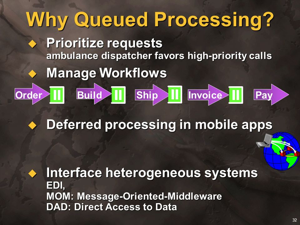Why Queued Processing Prioritize requests ambulance dispatcher favors high-priority calls. Manage Workflows.