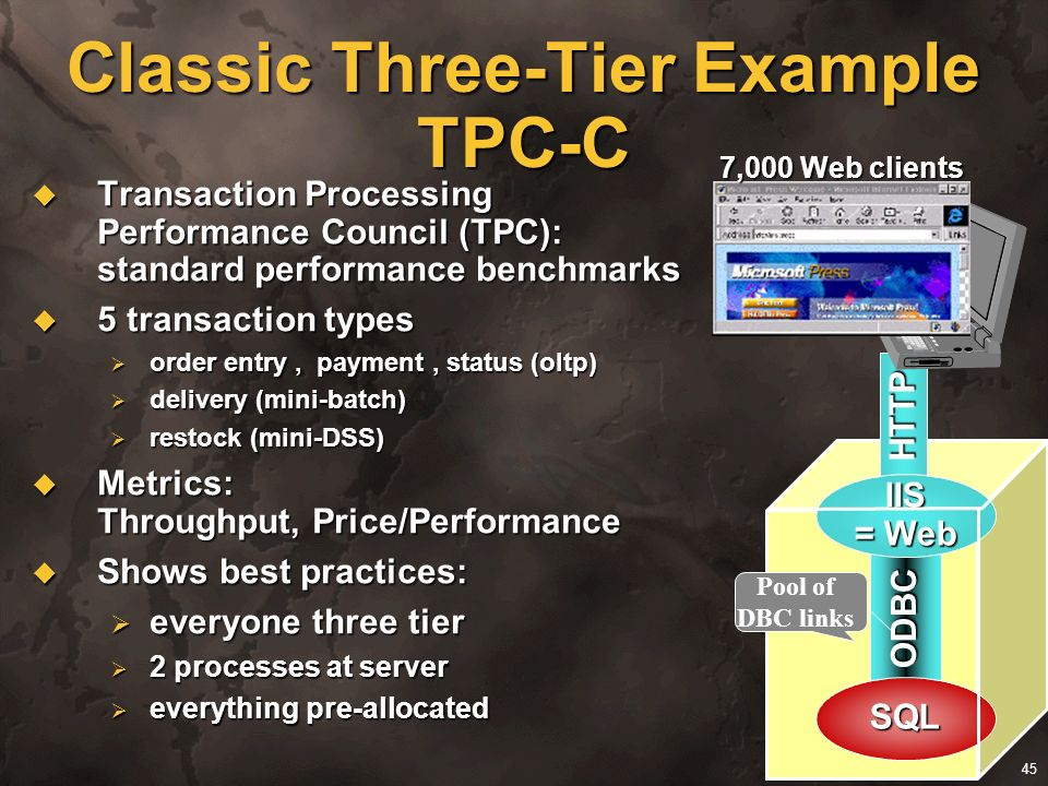 Classic Three-Tier Example TPC-C