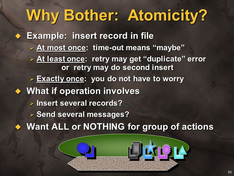 Why Bother: Atomicity Example: insert record in file