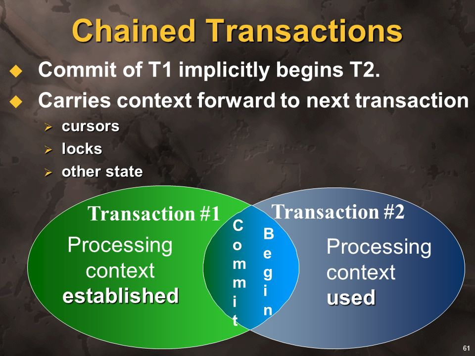 Chained Transactions Commit of T1 implicitly begins T2.