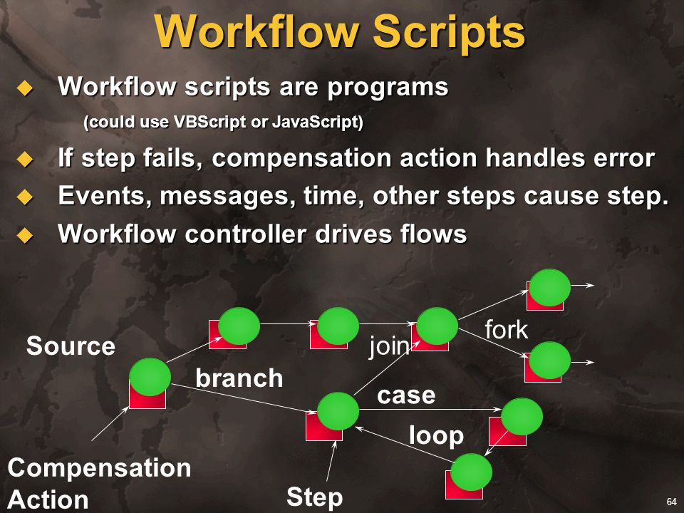 Workflow Scripts Workflow scripts are programs (could use VBScript or JavaScript) If step fails, compensation action handles error.
