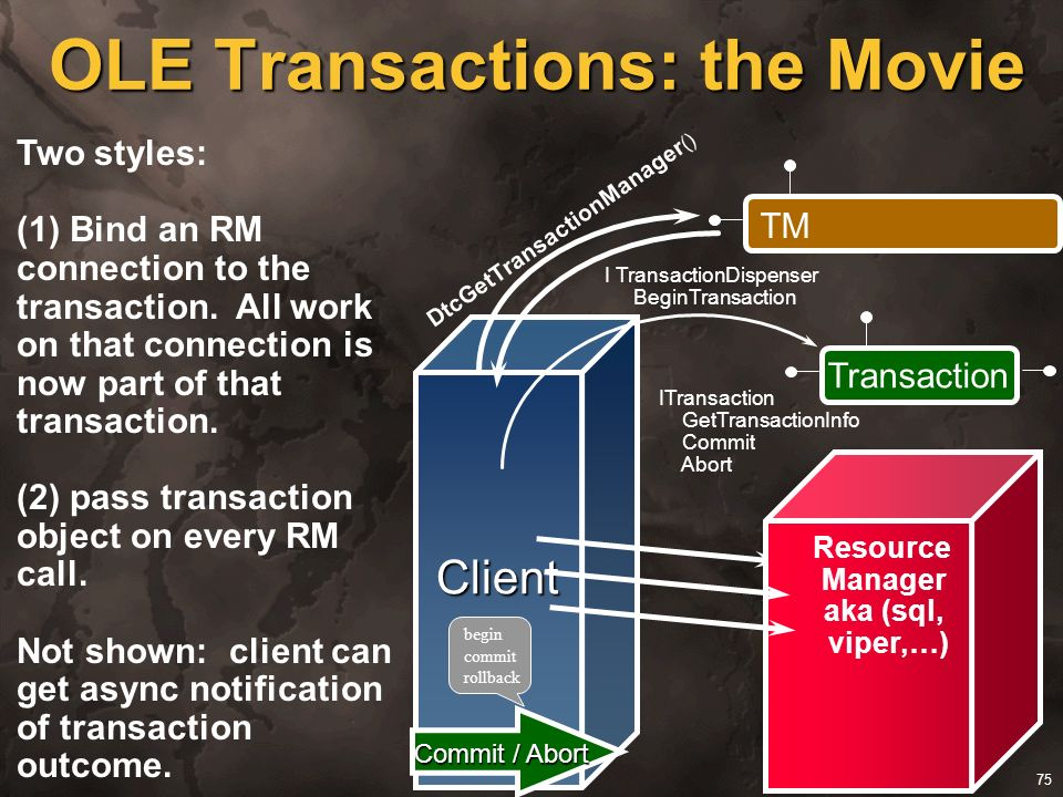OLE Transactions: the Movie