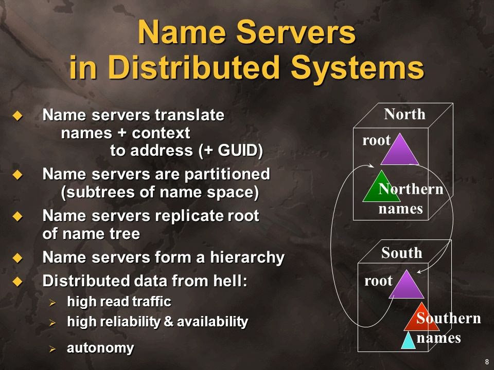 Name Servers in Distributed Systems