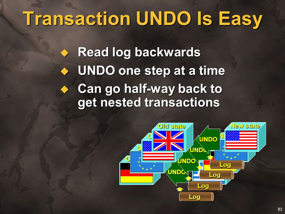 Transaction UNDO Is Easy