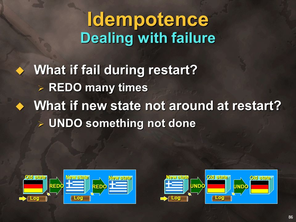 Idempotence Dealing with failure