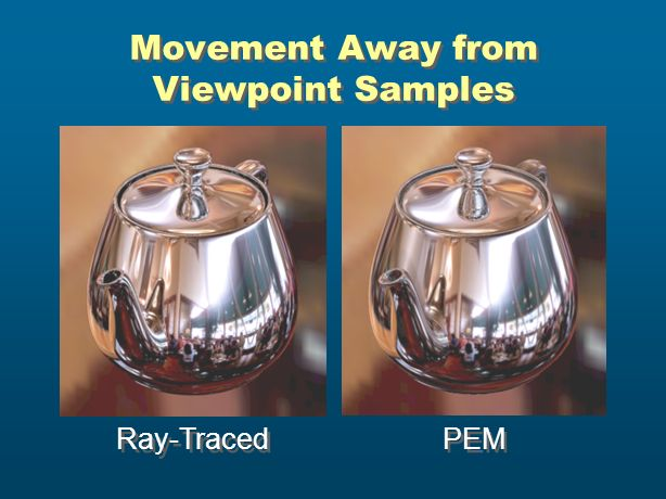 Movement Away from Viewpoint Samples