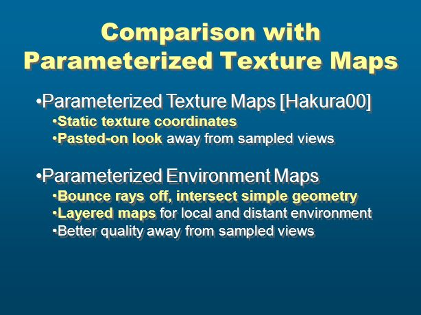 Comparison with Parameterized Texture Maps