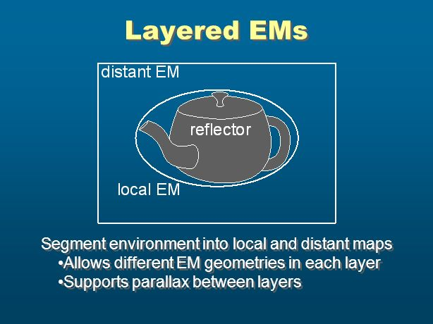 Layered EMs Segment environment into local and distant maps