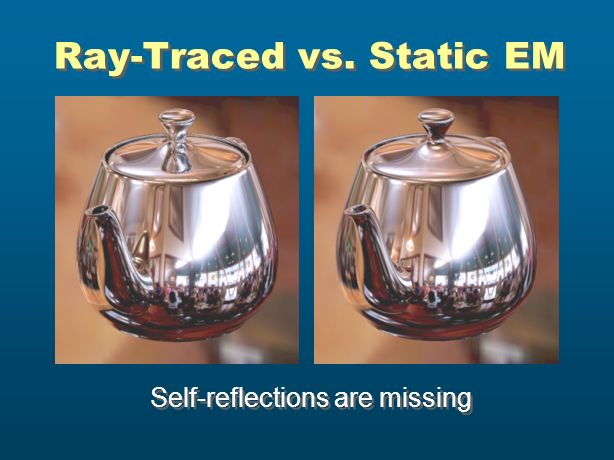 Ray-Traced vs. Static EM
