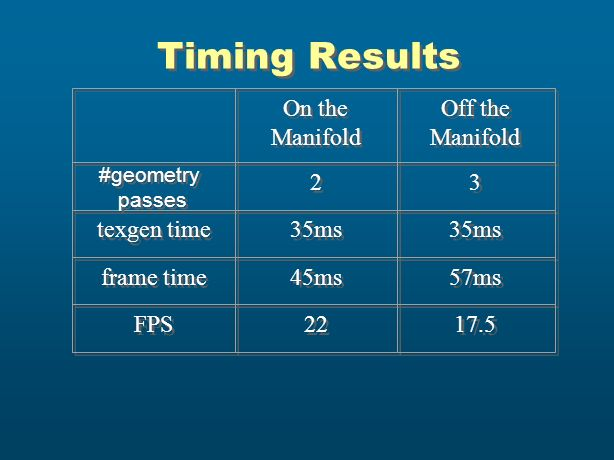 Timing Results On the Manifold Off the Manifold 2 3 texgen time 35ms