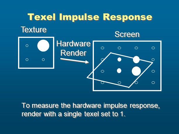 Texel Impulse Response