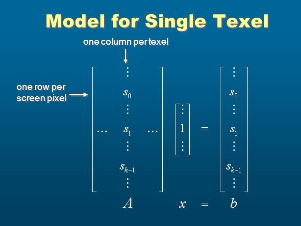 Model for Single Texel one column per texel one row per screen pixel