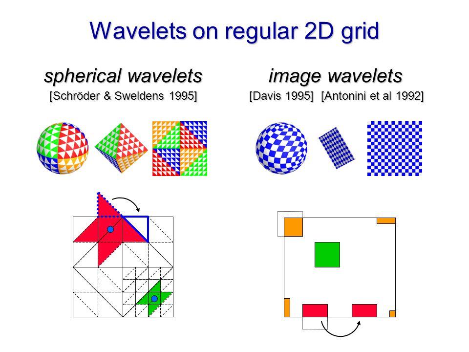 Wavelets on regular 2D grid