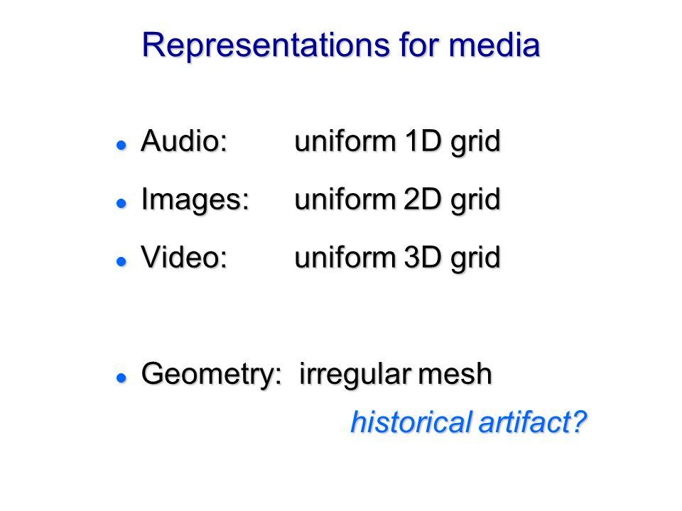 Representations for media