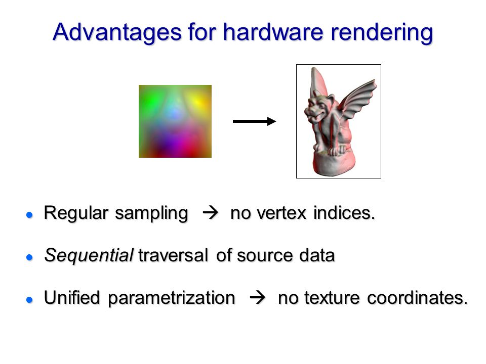 Advantages for hardware rendering
