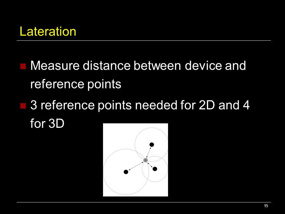 Lateration Measure distance between device and reference points.