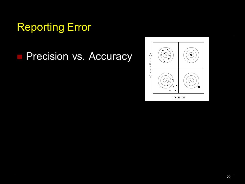 Reporting Error Precision vs. Accuracy