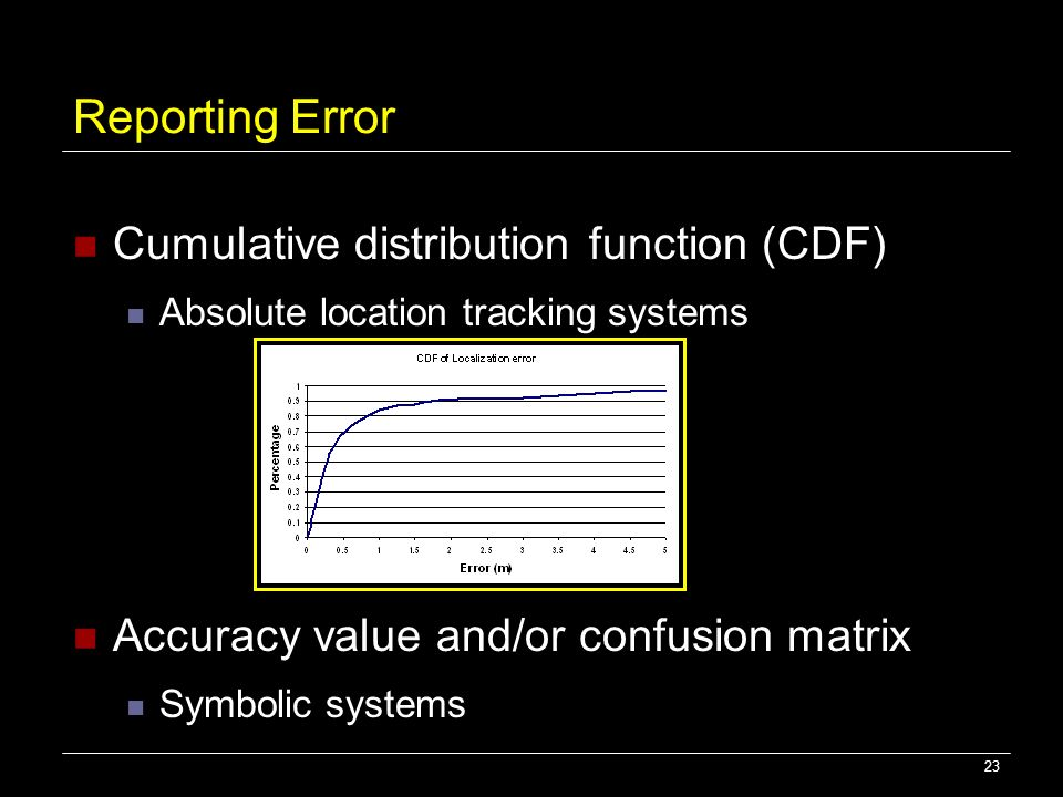Reporting Error Cumulative distribution function (CDF)