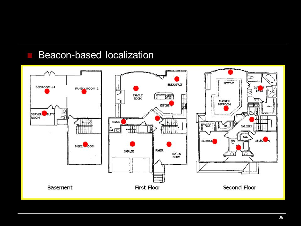 Beacon-based localization
