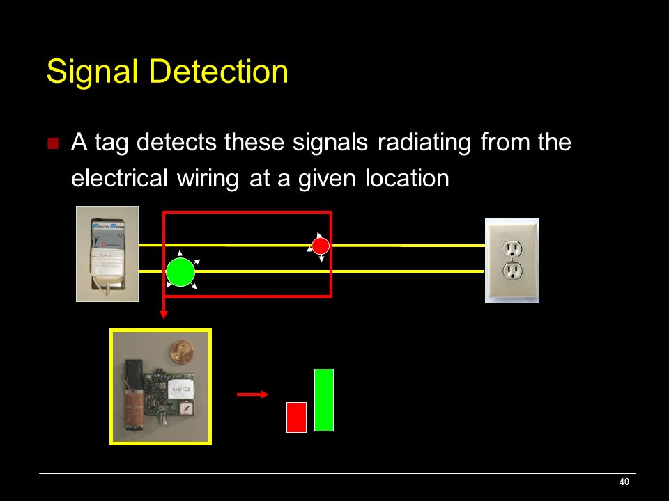 Signal Detection A tag detects these signals radiating from the electrical wiring at a given location.