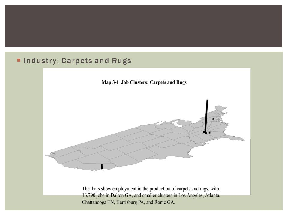 Industry: Carpets and Rugs