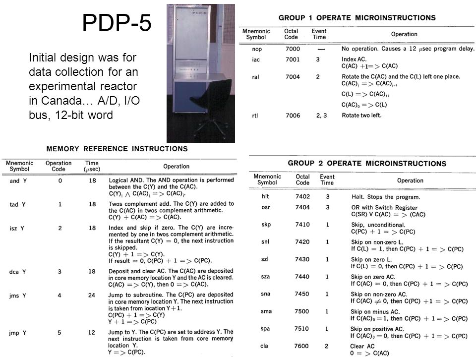 PDP-5 Initial design was for data collection for an experimental reactor in Canada… A/D, I/O bus, 12-bit word.