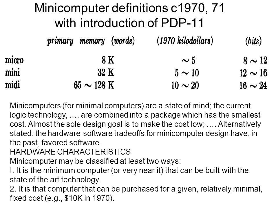 Minicomputer definitions c1970, 71 with introduction of PDP-11