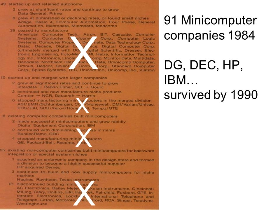 91 Minicomputer companies 1984 DG, DEC, HP, IBM… survived by 1990
