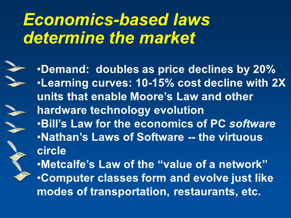 Economics-based laws determine the market