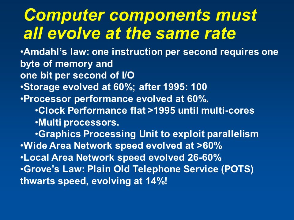 Computer components must all evolve at the same rate