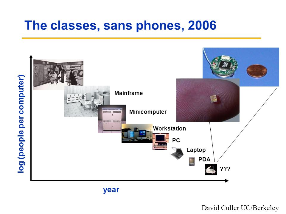 The classes, sans phones, 2006