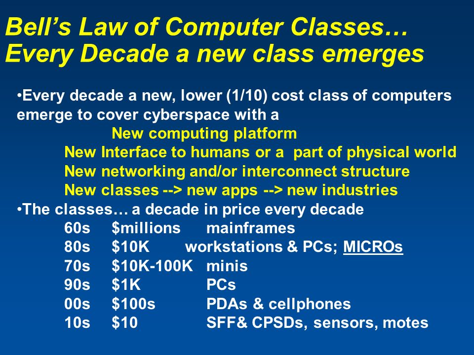 Bell's Law of Computer Classes… Every Decade a new class emerges