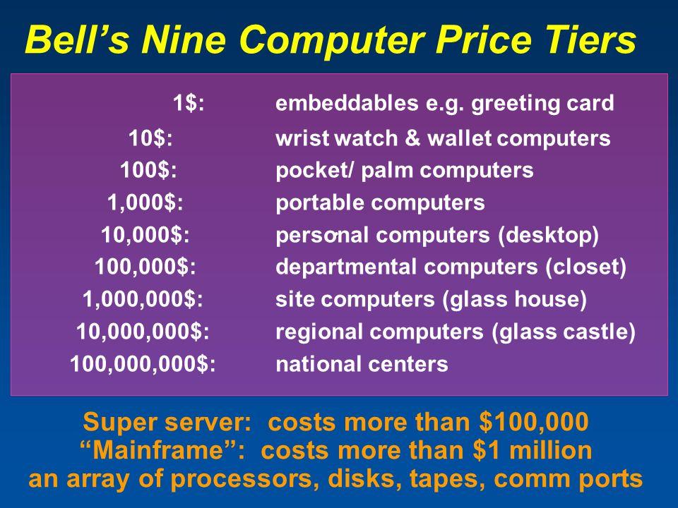 Bell's Nine Computer Price Tiers