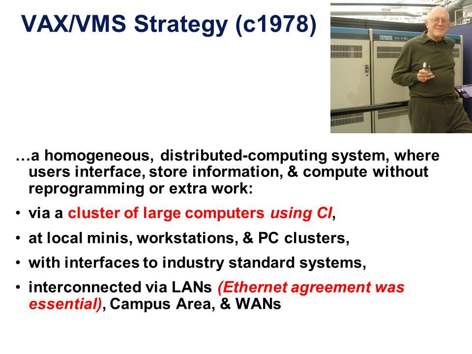 VAX/VMS Strategy (c1978)
