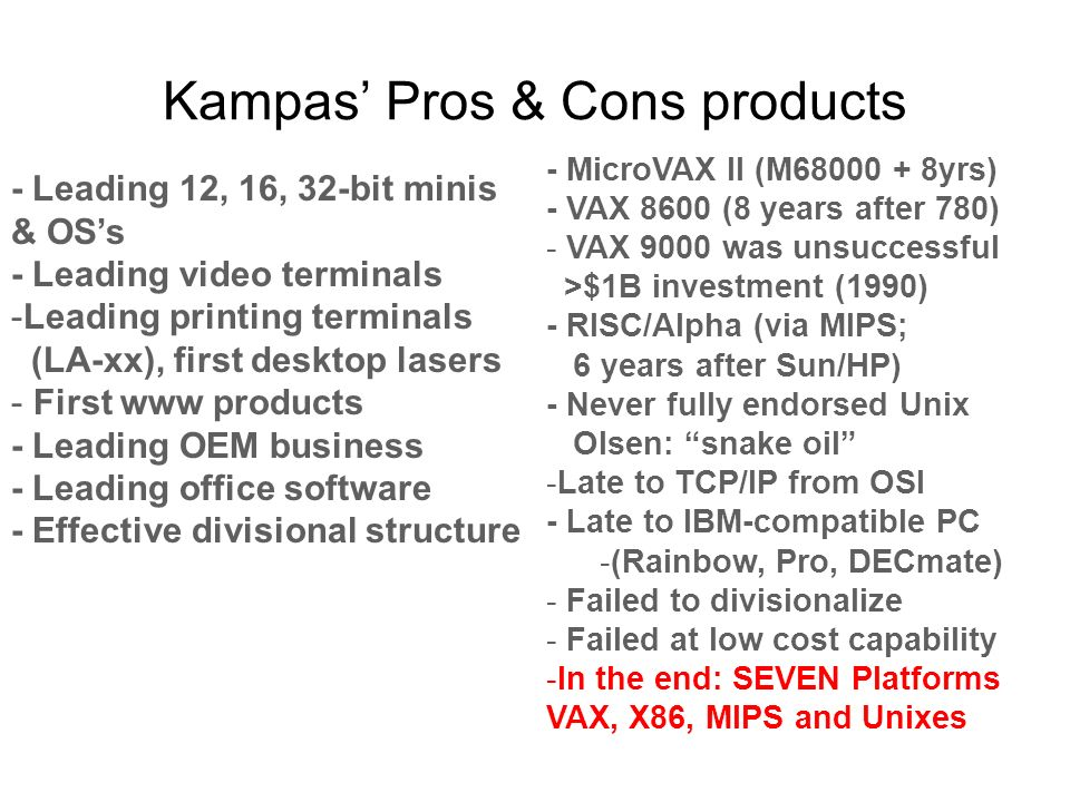 Kampas' Pros & Cons products