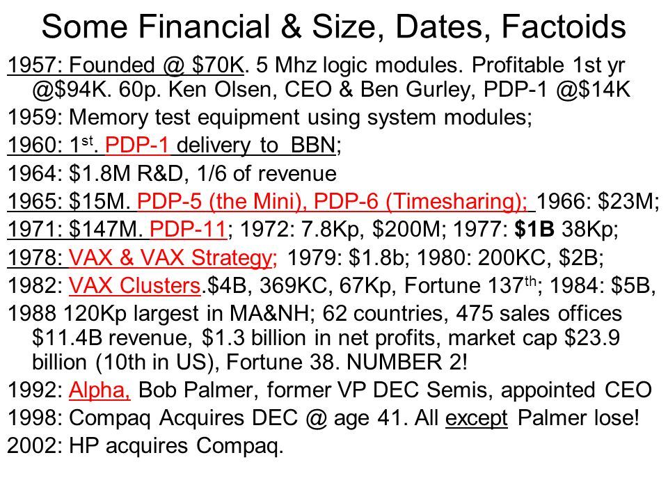 Some Financial & Size, Dates, Factoids